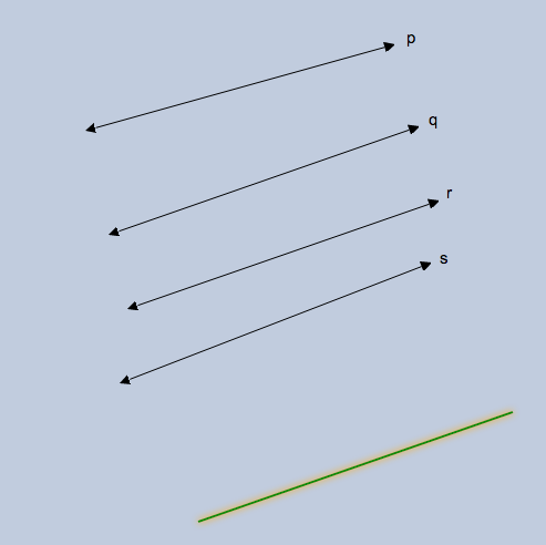 Parallel and Skew Lines
