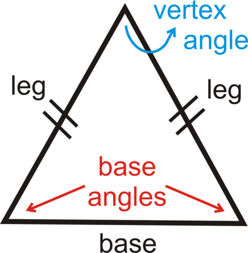 SLT 46 Prove & apply base angles of isosceles triangles are congruent and its converse.