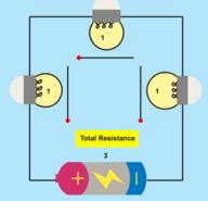 Series Circuits: Resistance