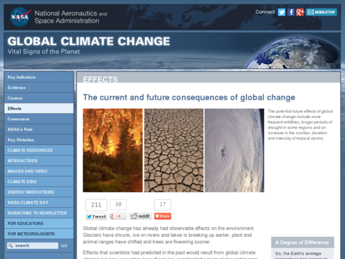 Climate Change: Effects