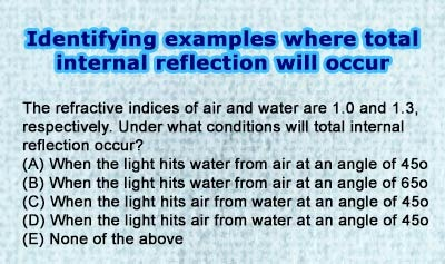 Geometric Optics 6: Total Internal Reflection - Example 1
