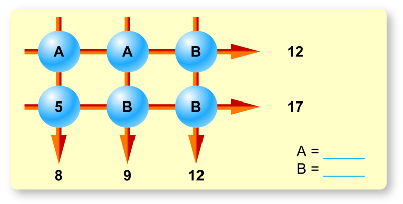 Circles and Arrows 2