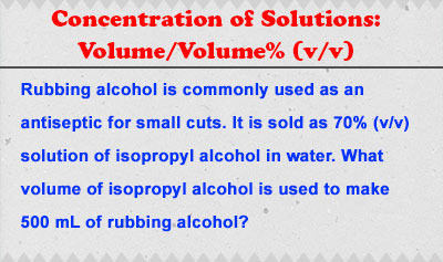 Concentration of Solutions: Volume/Volume% (v/v)