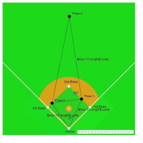 Law of Cosines: Baseball Sprint Distances 2