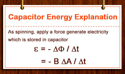 Capacitor Energy Part II
