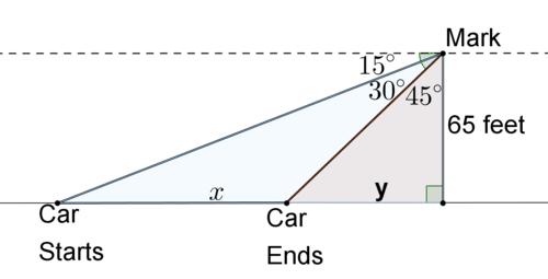 Trigonometry Word Problems Read Trigonometry – Trig Word Problems Worksheet