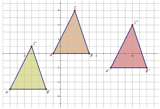 Composition Of Transformations Read Geometry Ck 12 Foundation
