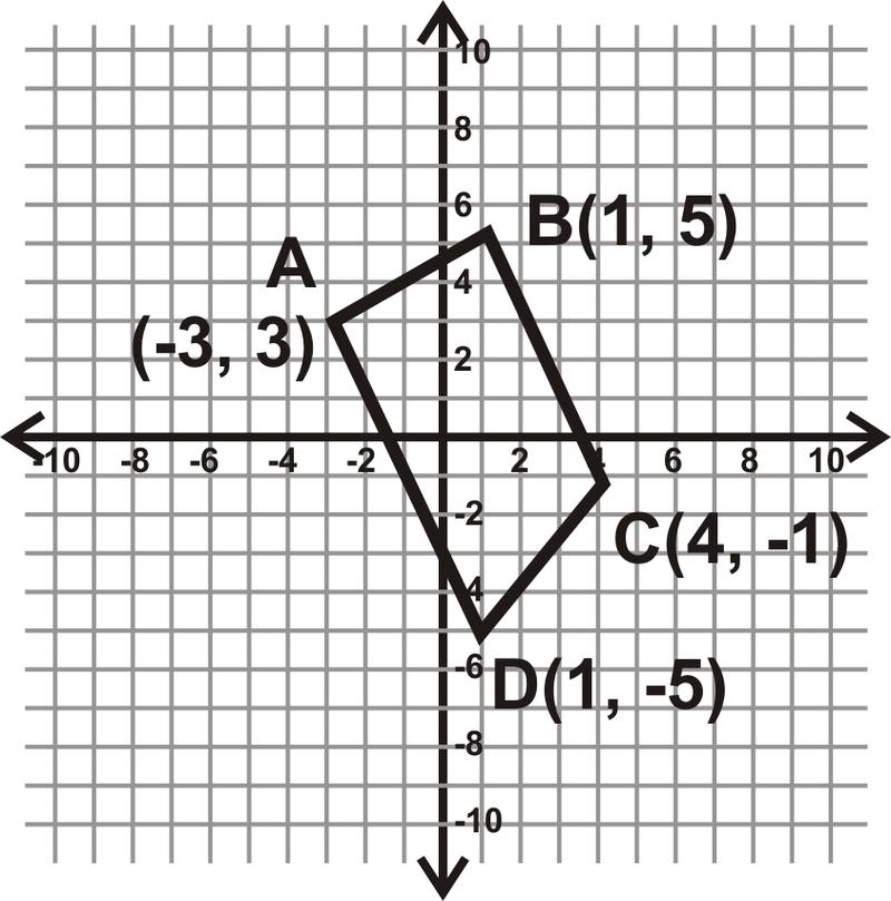 Quadrilateral Classification in the Coordinate Plane ( Read