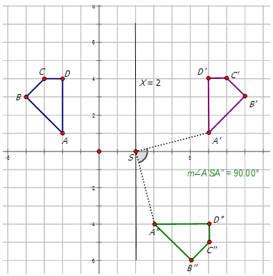 Notation For Composite Transformations Read Geometry Ck 12