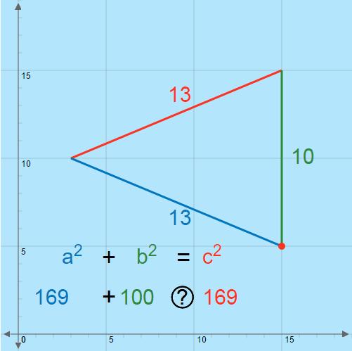 Trigonometry | Math | CK-12 PLIX Series