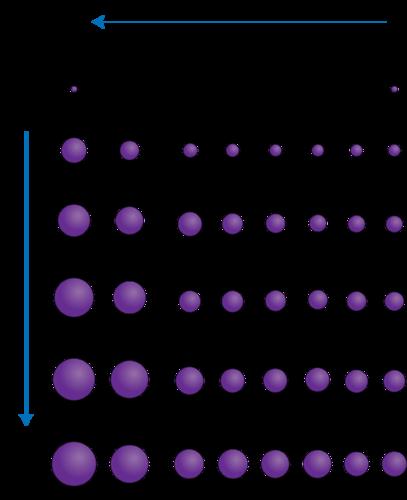Periodic trends atomic radius read chemistry ck 12 foundation atomic radii of the representative elements measured in picometersfigure3 urtaz Choice Image
