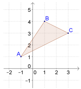SLTs 19 & 20 Apply the distance formula to determine perimeter & area of polygons (coordinate plane)