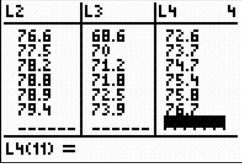 Exploring Linear Equations