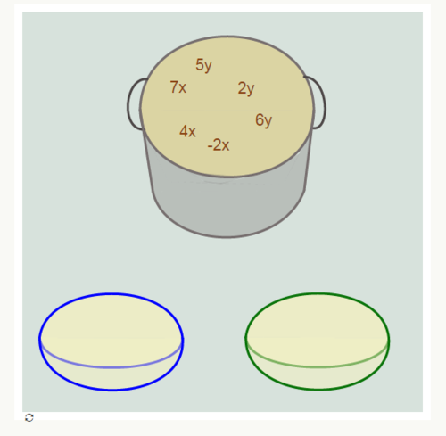 Sums and Differences of Single Variable Expressions: Algebraic Soup