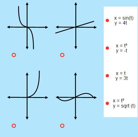 Parametric-Inverses: Graph Matching