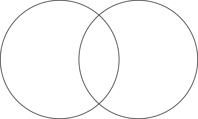 Venn Diagrams Ck 12 Foundation
