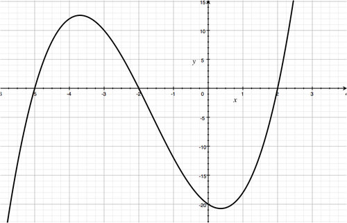 Answers - Ch 3: Power, Polynomial, and Rational Functions