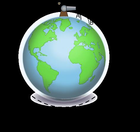 Isaac Newton cannonball orbit