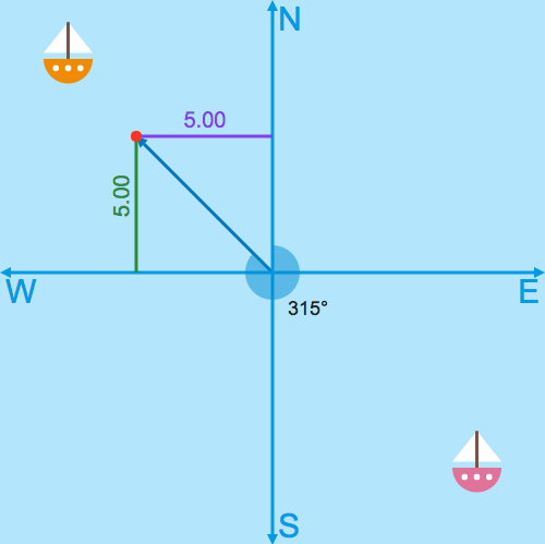 Right Triangles, Bearings, and other Applications: Sailing Race