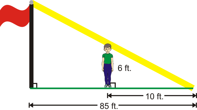 Indirect Measurement | CK-12 Foundation