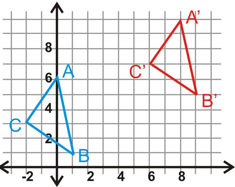... Photos - Geometry Coordinate Plane Translate Slide Math Worksheet For