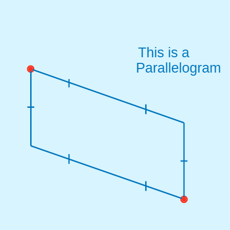 Parallelogram Classification: Shape Comparison
