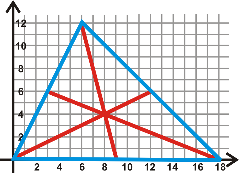 Medians And Altitudes In Triangles Ck 12 Foundation