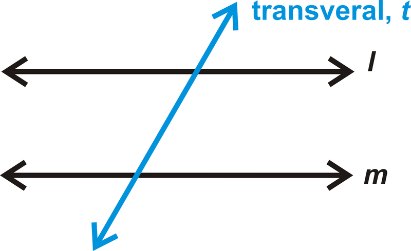 Parallel And Skew Lines Read Geometry Ck 12 Foundation