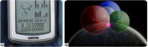 GPS receiver and four satellites