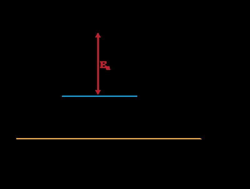 Factors That Affect Reaction Rates | CK-12 Foundation