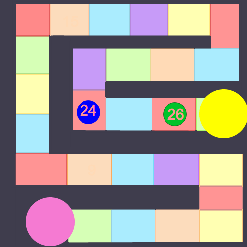 Sums of Integers with Different Signs: Board Game