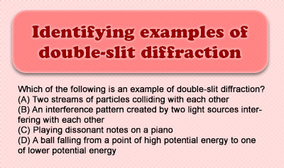 Physical Optics: Polarization, Diffraction and Interference - Example 3