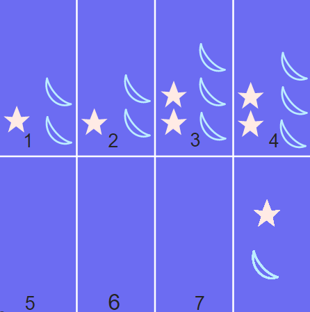 Finding Patterns: Stars and Moons