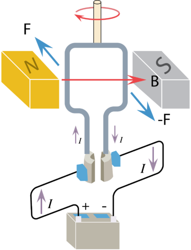 Schematic of a more advanced electric motor
