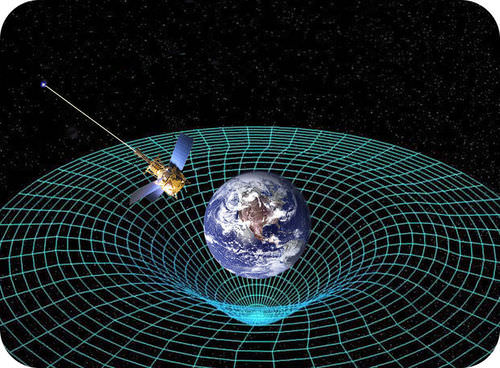 Curvature of space and time