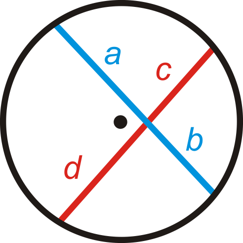Segments From Chords Read Geometry Ck 12 Foundation