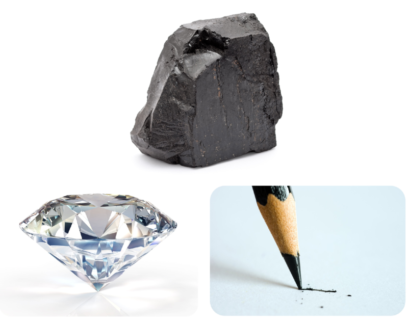 carbon in the form of a pencil essay Mining diamond is a crystallized form of carbon that  (one or more diamonds adding up to less than the volume of a pencil  more about diamonds essay.