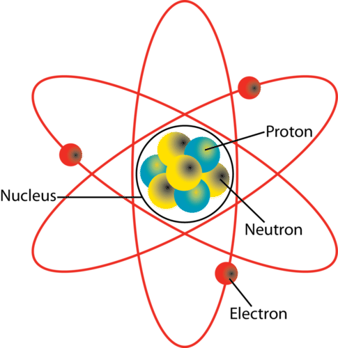 Atoms and Molecules ( Read ) | Earth Science | CK-12 Foundation