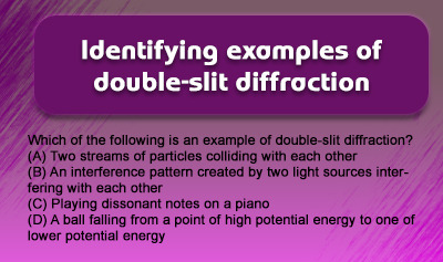 Physical Optics: Polarization, Diffraction and Interference - Example 4