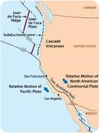 Ocean-Continent Convergent Plate Boundaries