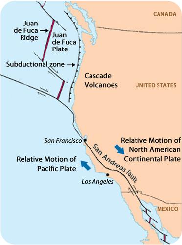 Map showing three major plate boundaries around California