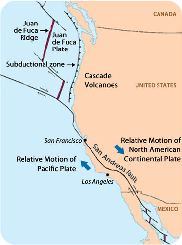 Map showing three major plate boundaries around California