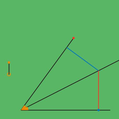 Angle Bisectors Theorem