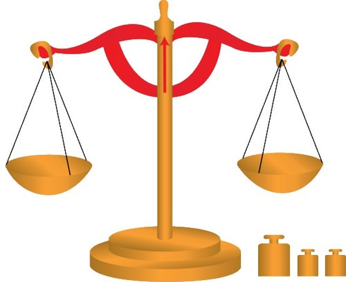 The mass of an object is measured by comparing the object to known masses on a balance
