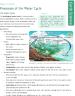 Processes of the Water Cycle Study Guide