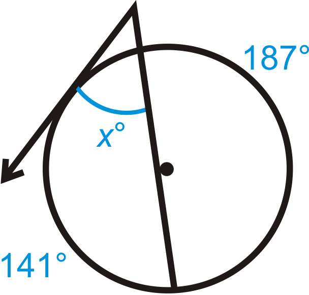 Angles Outside a Circle ( Read ) | Geometry | CK-12 Foundation