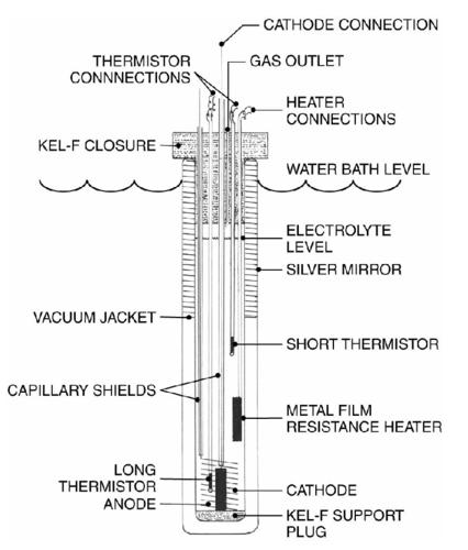 Schematic of a proposed cold fusion design