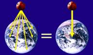 Universal Law of Gravity Quiz