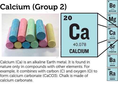 Groups of elements ck 12 foundation the alkaline earth metals make up group 2 of the periodic table urtaz Image collections