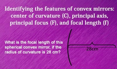 Geometric Optics 3: Convex Mirrors - Example 1
